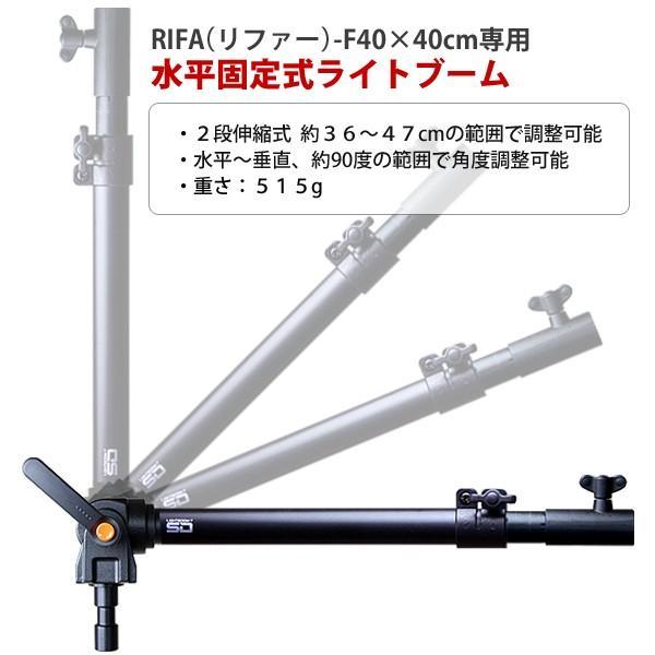 撮影用照明「RIFA(リファー)-F40×40cmコンパクトセット」|photo-zemi|05