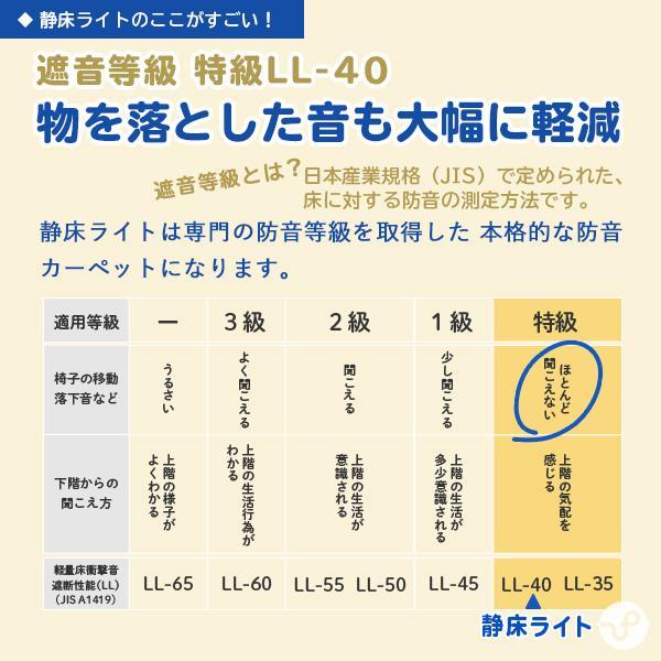 防音マット 防音カーペット タイルカーペット ラグ 床 防音 防振 防ダニ 保温 断熱 日本製  50cm×50cm 1ケース 10枚入 ピアリビング 静床ライト|pialiving|06