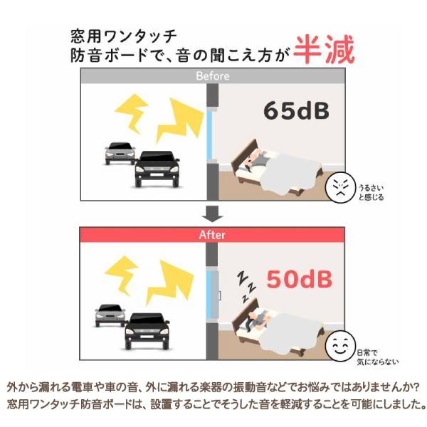 防音ボード 防音窓 防音パネル 防音 吸音 遮音 騒音対策 窓 DIY ピアリビング 窓用ワンタッチ防音ボード 1枚タイプ 幅〜465mm  高さ〜455mm|pialiving|03