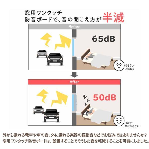 防音ボード 防音窓 防音パネル 防音 吸音 遮音 騒音対策 窓 DIY ピアリビング 窓用ワンタッチ防音ボード 1枚タイプ 幅466〜925mm  高さ1806〜2000mm|pialiving|03