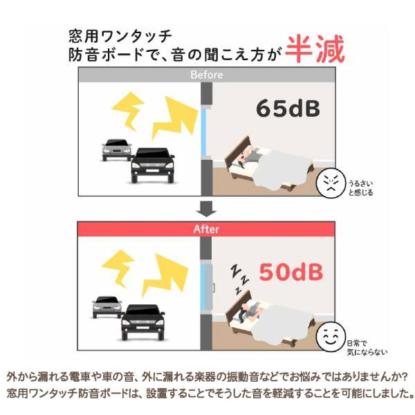 防音ボード 防音窓 防音パネル 防音 吸音 遮音 騒音対策 窓 ピアリビング 窓用ワンタッチ防音ボード 3枚連結タイプ 幅1836〜2115mm 高さ〜455mm|pialiving|03