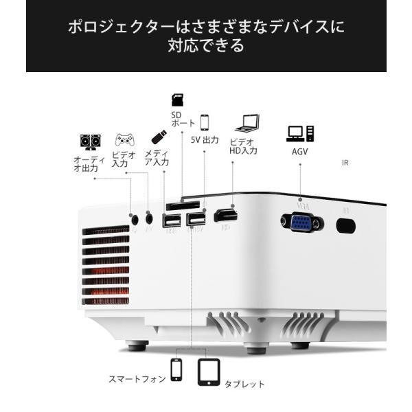 Exquizon T5 プロジェクター 投影機 小型プロジェクター 1500ルーメン  スマホとミラーリング対応 台形補正 LEDプロジェクター 1080P 家庭用 HDMI リモコン付き pianisimo 13