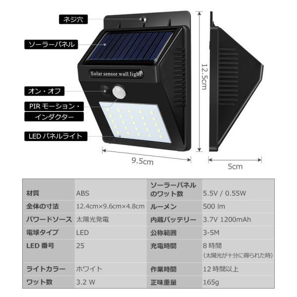 【2個セット】Finether ソーラーライト センサーライト 25LED 屋外 人感センサー 自動点灯 500lm 高輝度 省エネ 防犯 電気配線不要 簡単設置 軒下/玄関/屋外照明|pianisimo|10