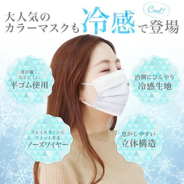 期間限定特価 安心のCEマーク FDA認証 マスク 100枚 不織布 使い捨て マスク 白 ウイルス 花粉 ハウスダスト 風邪 大掃除 予約販売 予17 pickupplazashop 04