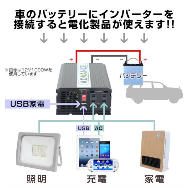 インバーター 24V 自動車用 100V 定格 1000W 最大 2000W 修正波 疑似正弦波 矩形波|pickupplazashop|04