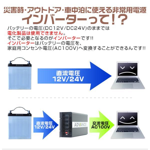 インバーター 12V 100V 定格 2000W 最大 4000W 修正波 疑似正弦波 矩形波 切替可能 自動車用|pickupplazashop|05
