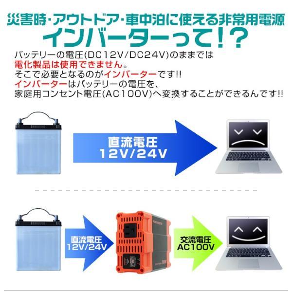 インバーター 12v 300W インバーターDC12V AC100V 疑似正弦波 矩形波 USBポート付き 自動車用|pickupplazashop|06