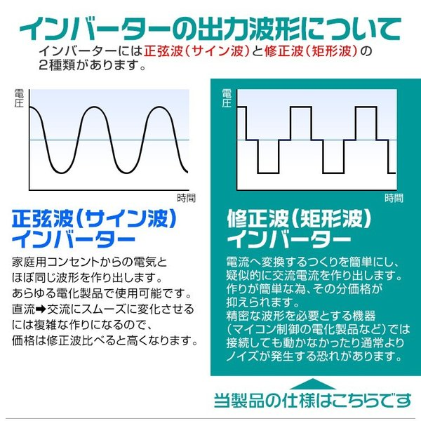 インバーター 12V 自動車用 500W 100V 疑似正弦波 矩形波 USBポート付|pickupplazashop|07