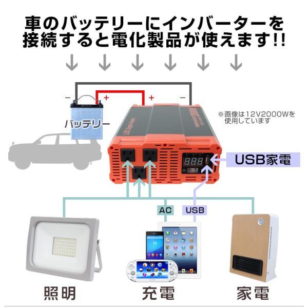 自動車用 インバーター 1000W DC24V AC100V 疑似正弦波 矩形波 USBポート付|pickupplazashop|05