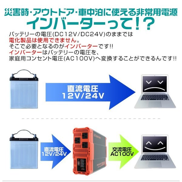 自動車用 インバーター 1500W DC12V AC100V 疑似正弦波 矩形波 USBポート付|pickupplazashop|06