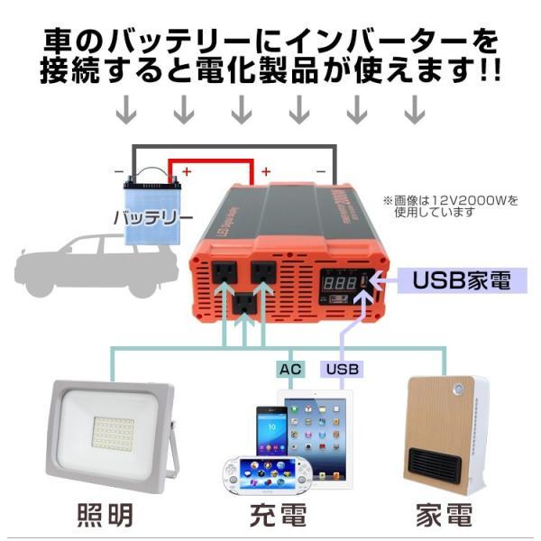 自動車用 インバーター 1500W DC24V AC100V 疑似正弦波 矩形波 USBポート付|pickupplazashop|05
