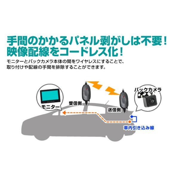 バックカメラ ワイヤレス ビデオトランスミッター 2.4GHz ワイヤレスビデオトランスミッター 車載用カメラ|pickupplazashop|03