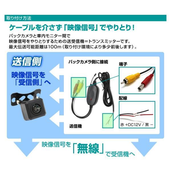 バックカメラ ワイヤレス ビデオトランスミッター 2.4GHz ワイヤレスビデオトランスミッター 車載用カメラ|pickupplazashop|04