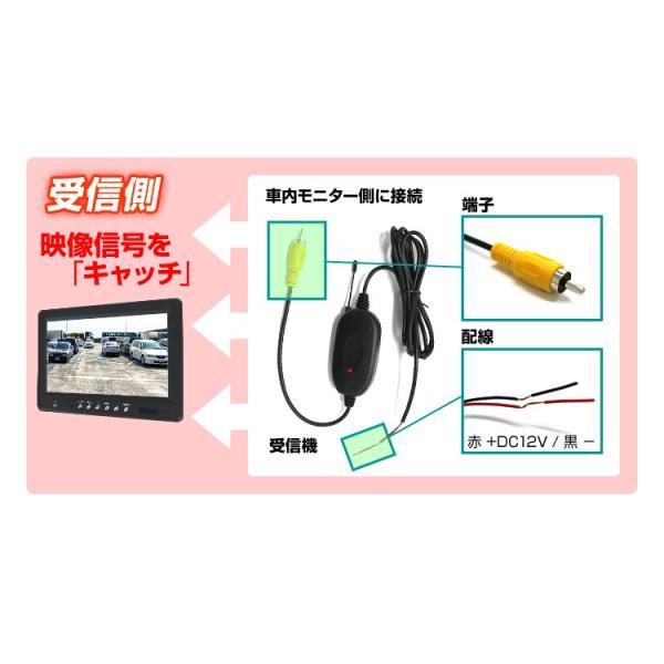 バックカメラ ワイヤレス ビデオトランスミッター 2.4GHz ワイヤレスビデオトランスミッター 車載用カメラ|pickupplazashop|05