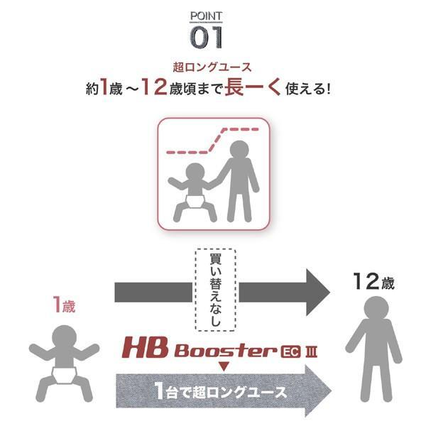 チャイルドシート ハイバックブースター EC3 日本育児 ジュニアシート 子ども 買い替え 赤ちゃん 里帰り ドライブ お出かけ 一部地域送料無料|pinkybabys|06