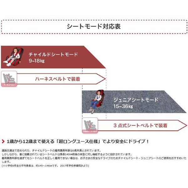 チャイルドシート ハイバックブースター EC3 日本育児 ジュニアシート 子ども 買い替え 赤ちゃん 里帰り ドライブ お出かけ 一部地域送料無料|pinkybabys|08