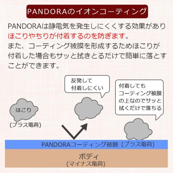 洗車 イオンコーティング剤 PANDORA 200ml 日本製 超撥水+驚艶 防汚コーティング メンテナンス剤 スプレーしてさっと拭くだけ、簡単施工イベント 洗車 ガラス|pit-life|07