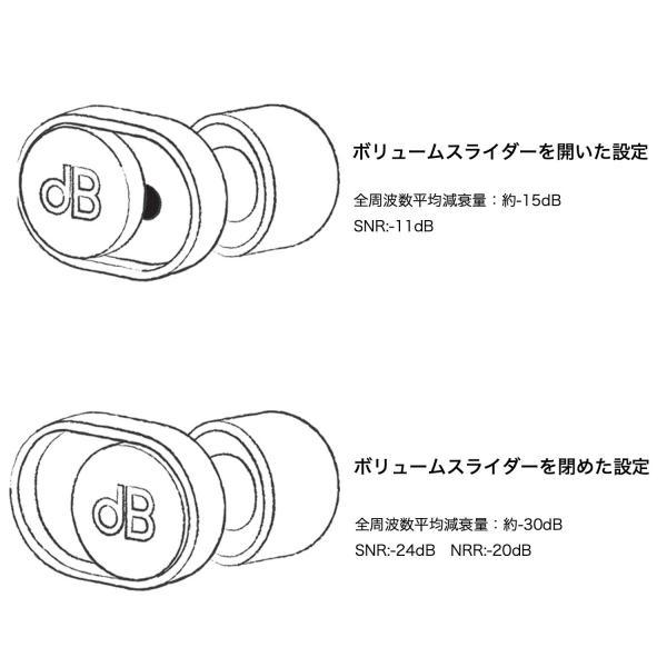 dBud ディーバッド スライド操作で環境音を調節し、音をクリアにするイヤープラグ 耳栓|plu|04
