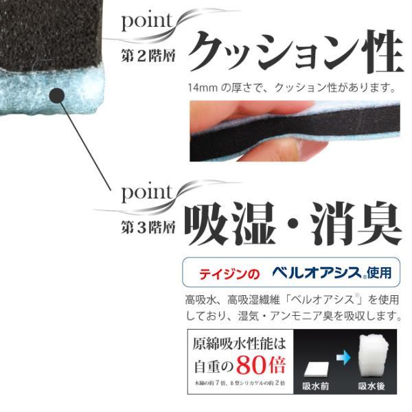 すのこ型除湿マットレス 防ダニ ダニシート 日本製 布団 抗菌防臭 テイジン ベルオアシス エアジョブ シングル 除湿シート 吸湿シート すのこベッド ダニ対策 plus1-store 08