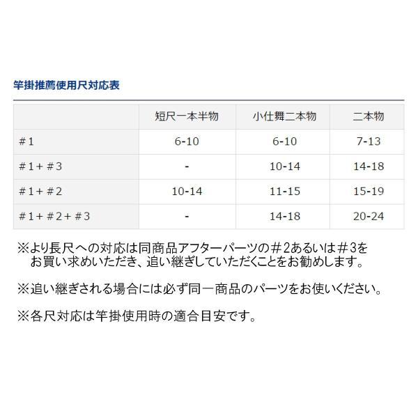 ダイワ 口巻玉ノ柄 凛・E 小仕舞一本物(東日本店)