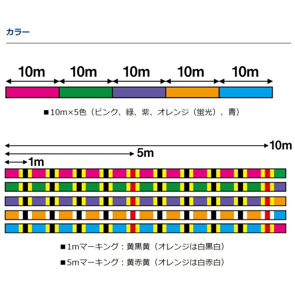 ダイワ UVF 紅牙センサー 8ブレイド+Si 300m 0.8号 ピンク/緑/紫/オレンジ(蛍光)/青(東日本店)