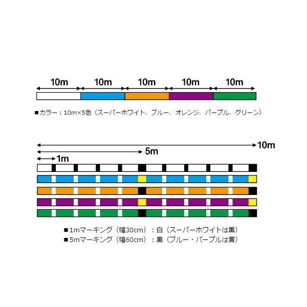 ダイワ UVF ソルティガセンサー 8ブレイド+Si 400m 8号(東日本店)