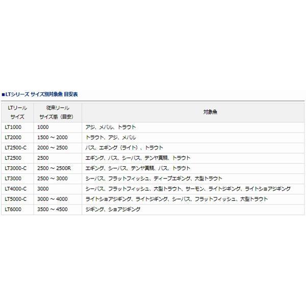ダイワ イグジスト LT2500(東日本店)