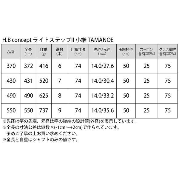 タカミヤ H.B concept ライトステップII 小継 TAMANOE 550(東日本店)