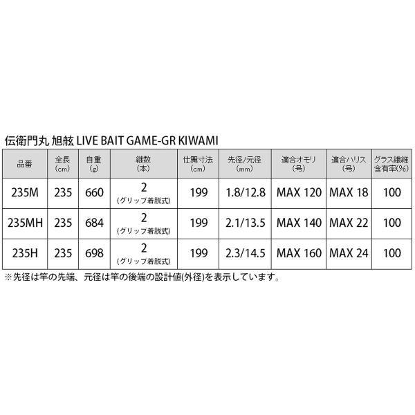 タカミヤ 伝衛門丸 旭舷 LIVE BAIT GAME-GR KIWAMI 235M ゴールド【大型商品】(東日本店)