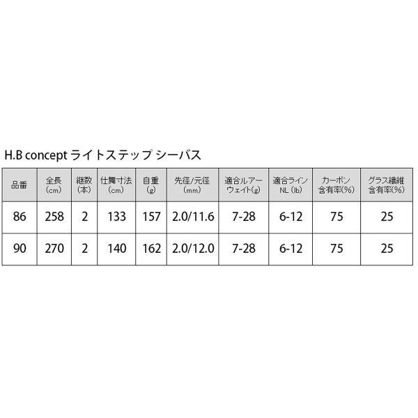 タカミヤ H.B concept ライトステップ シーバス 86(東日本店)