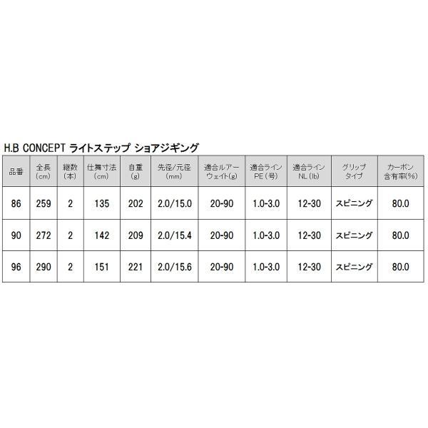 タカミヤ H.B concept ライトステップ ショアジギング 90(東日本店)