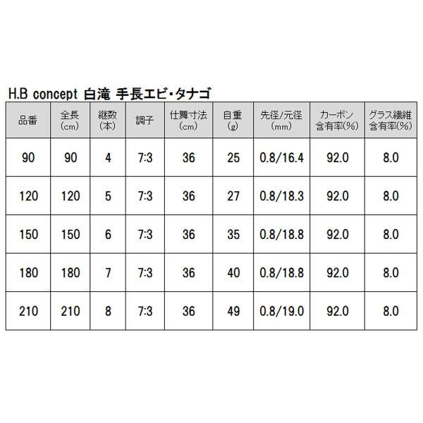 タカミヤ H.B concept 白滝(しらたき) 手長エビ・タナゴ 150(東日本店)