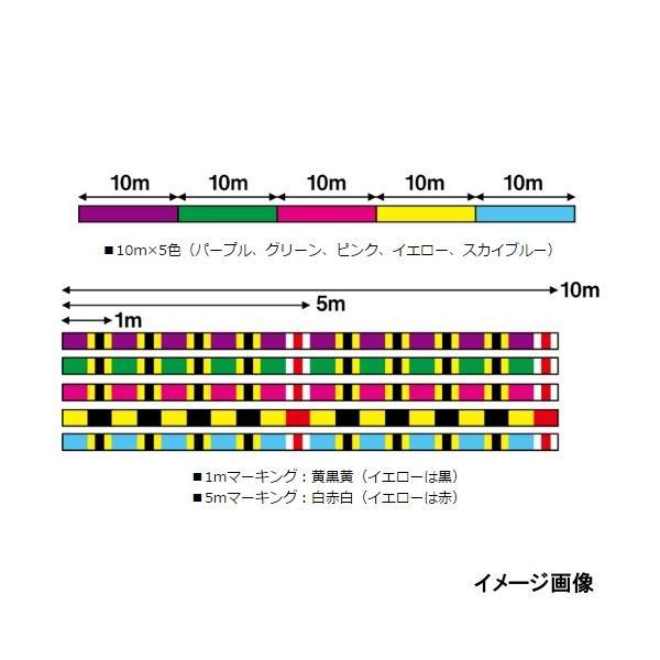 ダイワ UVFメガセンサー 8ブレイド+Si 150m 3号