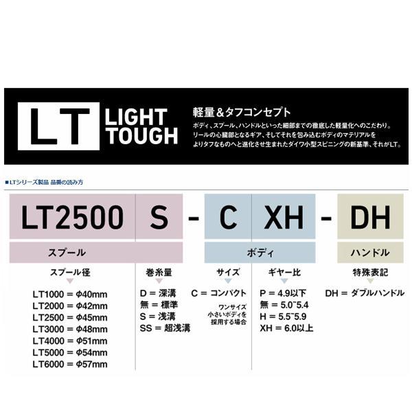 ダイワ フリームス LT3000D-C
