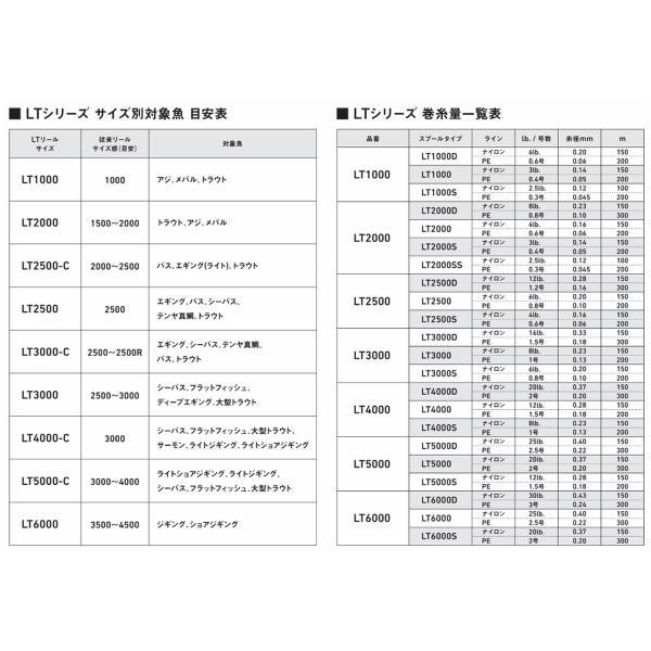 ダイワ イグジスト LT2500S-DH
