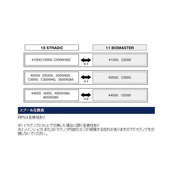 シマノ ストラディック 4000XGM