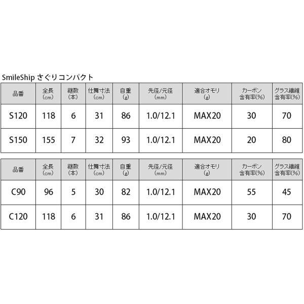 【6/1-4エントリーでP最大32倍!】タカミヤ SmileShip さぐりコンパクト S150 パープル×オレンジ