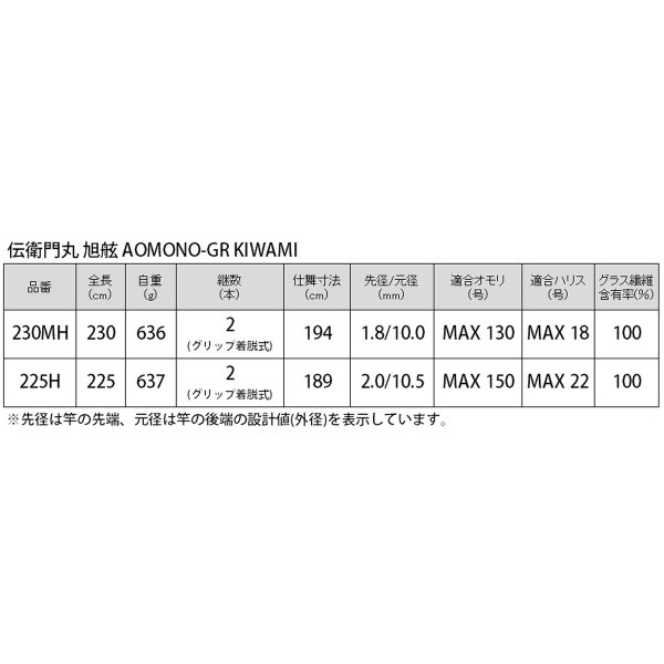 タカミヤ 伝衛門丸 旭舷 AOMONO-GR KIWAMI 230MH ゴールド【大型商品】