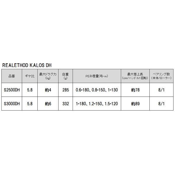タカミヤ REALMETHOD KALOS S2500DH
