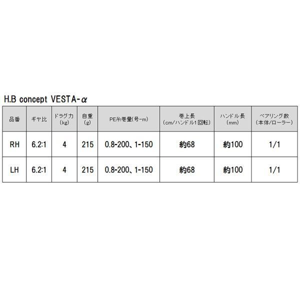 タカミヤ H.B concept VESTA-α LH