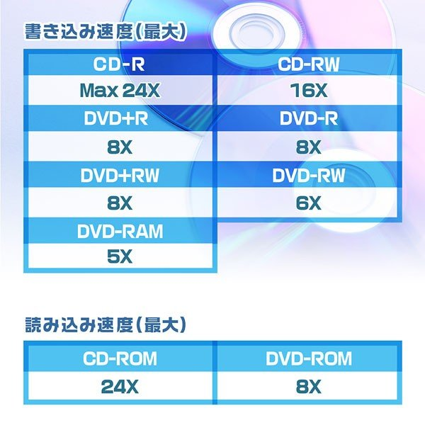 DVDドライブ 外付け USB CD DVD書き込み対応 windows mac USB3.0 薄型 高速 軽量|popularshop|05