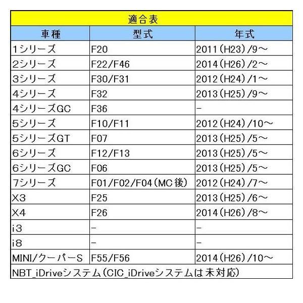 BREX ブレックス コードファントムはBMW用日本語対応 OBDポートに接続  Bluetoothでスマホと連動するだけでいくつものコーディングがあなた自身でできますBREX|pro-tecta-shop|06