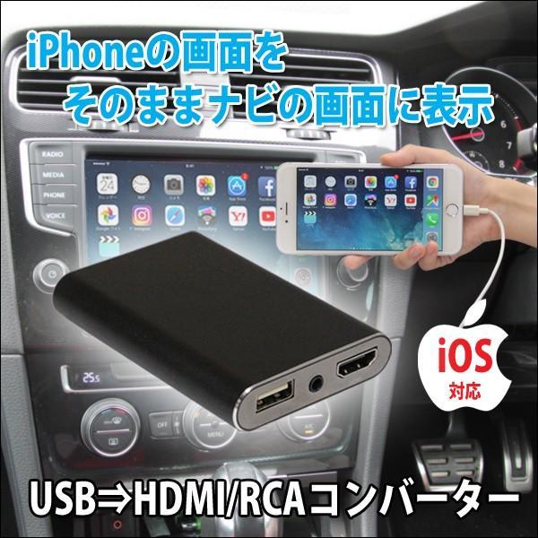 ミラーリングアダプタ iPhone,iPad用PML2   HDMI出力とRCAアナログ出力の2系統を搭載し、同時出力が可能。 pro-tecta-shop 02