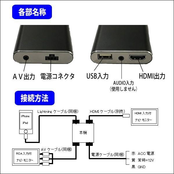 ミラーリングアダプタ iPhone,iPad用PML2   HDMI出力とRCAアナログ出力の2系統を搭載し、同時出力が可能。 pro-tecta-shop 06