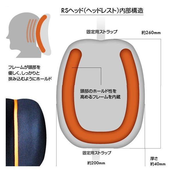 ポイント5倍 ヘッドレスト付きドライビングサポートクッション リバースポルトプラス 長距離ドライブなどで重宝!本体+RSヘッド+ウエストパット(2枚)|pro-tecta-shop|08