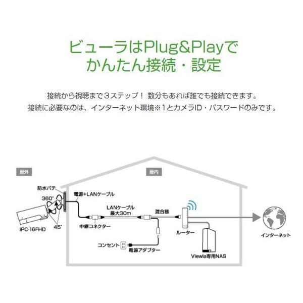 Viewla(ビューラ) IPC-16FHD  屋外用防水カメラ(IP66準拠) 200万画素 スマホ、タブレットで閲覧可能 Plug&Playで かんたん接続・設定|pro-tecta-shop|02