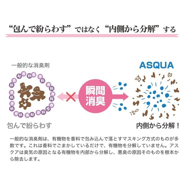 除菌消臭 次亜塩素酸水  アスクア デオ  手指洗浄用ポンプ式100ppm(500ml)2本セット|propre-racli|06