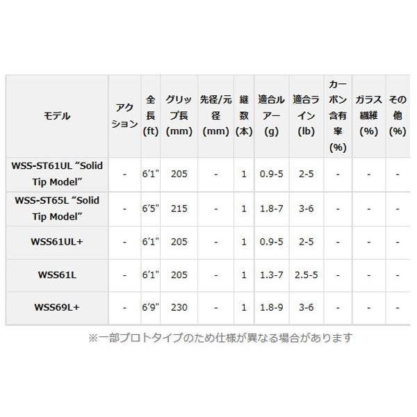 レジットデザイン ワイルドサイド WSS69L+ <送料込価格>