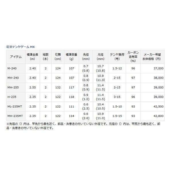 ダイワ 紅牙テンヤゲーム MX H-235 【大型商品】【真鯛】|proshopks|03