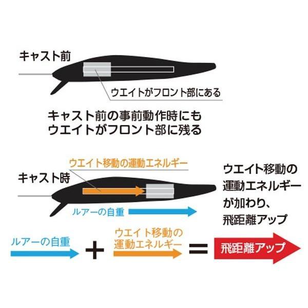 メガバス フラットバッカー 【メール便OK】【お取り寄せ商品】